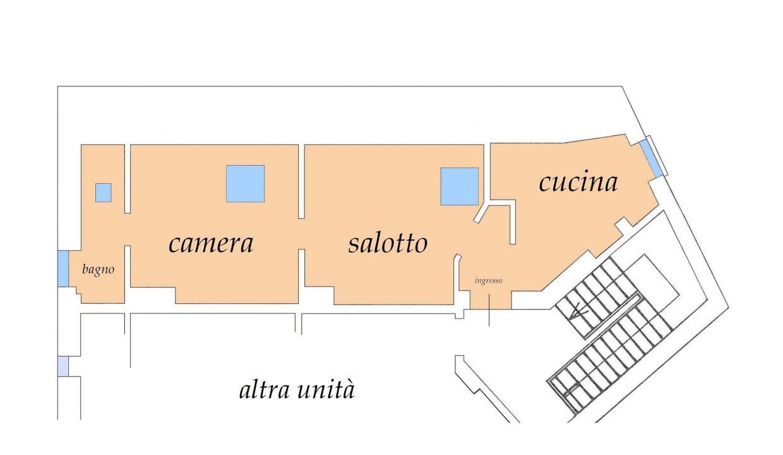 Planimetria.